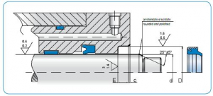 Diagram - WSG Type Wiper with Step